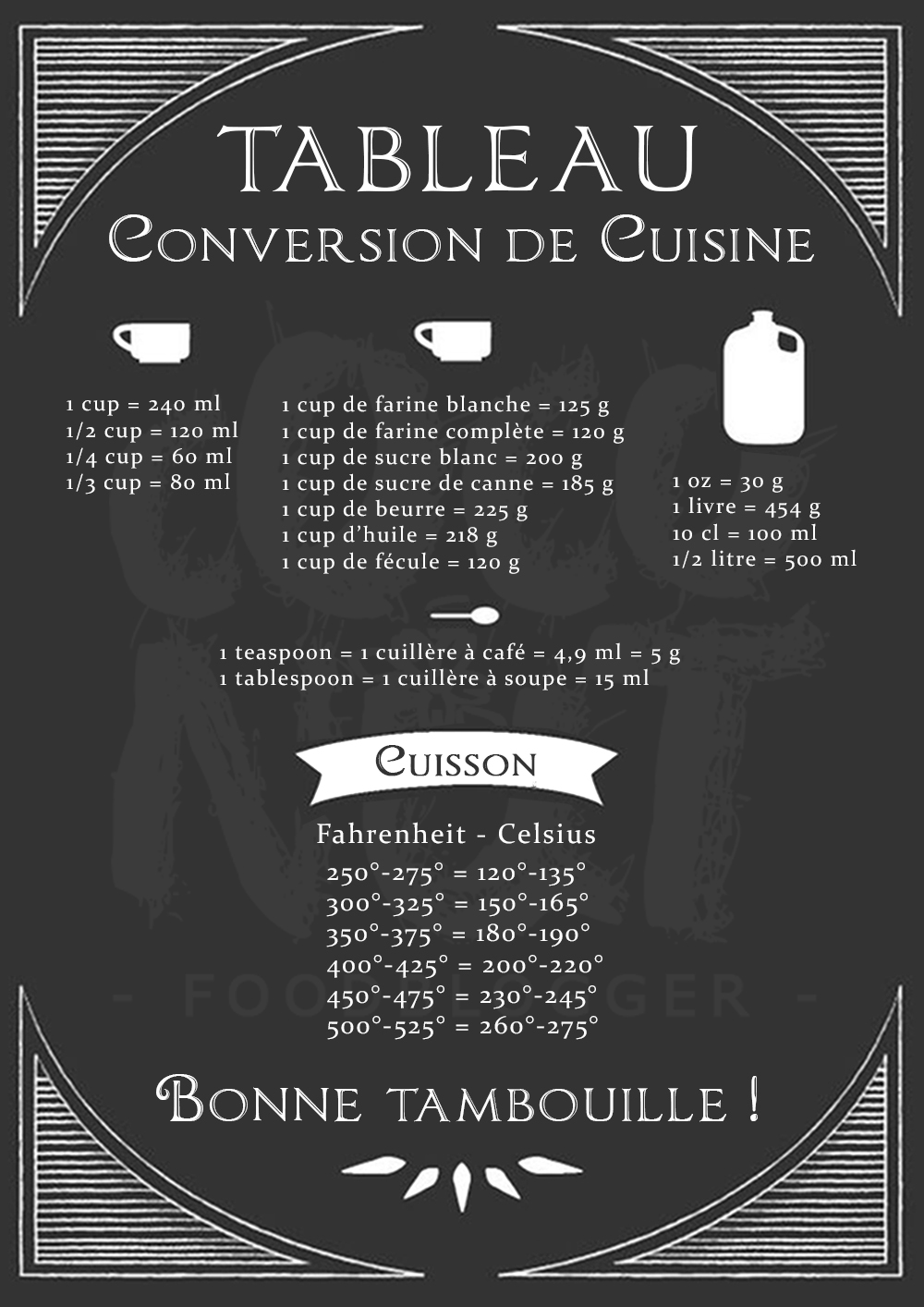 Affiche conversion cuisine quivalence us blog coconut - Table de conversion cuisine ...