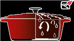 condensation cuisine cocotte fonte